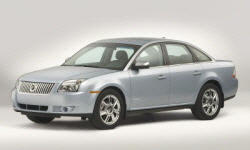 2008 - 2009 Mercury Sable Reliability by Generation