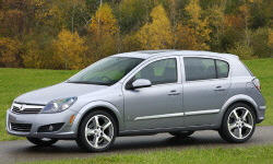 2008 - 2009 Saturn ASTRA Reliability by Generation