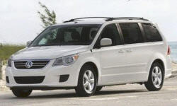2009 - 2014 Volkswagen Routan Reliability by Generation
