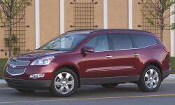 2009 - 2012 Chevrolet Traverse Reliability by Generation