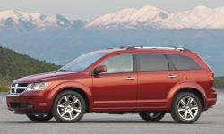 2009 - 2018 Dodge Journey Reliability by Generation