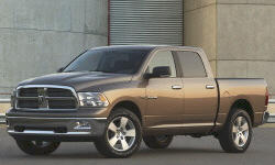 Dodge Ram 1500 vs. GMC Sierra 1500 MPG