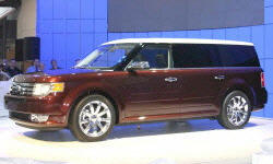 2009 - 2012 Ford Flex Reliability by Generation