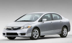 2006 - 2011 Honda Civic Reliability by Generation