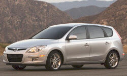 2009 - 2012 Hyundai Elantra Touring Reliability by Generation