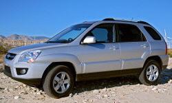 2009 Kia Sportage Transmission Problems