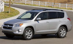 2006 - 2012 Toyota RAV4 Reliability by Generation