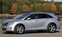 2009 - 2012 Toyota Venza Reliability by Generation