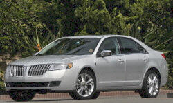 2010 - 2012 Lincoln MKZ Reliability by Generation