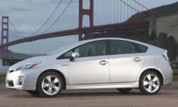 2010 - 2011 Toyota Prius Reliability by Generation