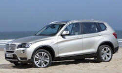 2011 - 2014 BMW X3 Reliability by Generation