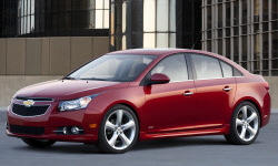 2011 - 2013 Chevrolet Cruze Reliability by Generation