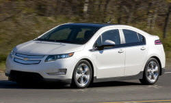 2011 - 2015 Chevrolet Volt Reliability by Generation