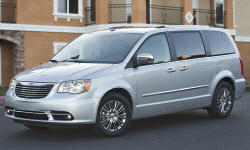Chrysler Town & Country suspension Problems
