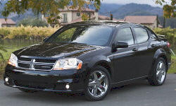 Dodge Avenger vs. Dodge Caliber MPG