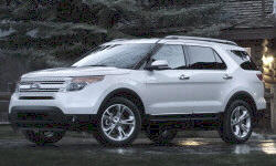 SUV Models at TrueDelta: 2015 Ford Explorer exterior