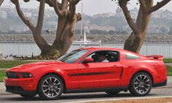 2010 - 2012 Ford Mustang Reliability by Generation