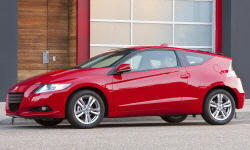 2011 - 2012 Honda CR-Z Reliability by Generation