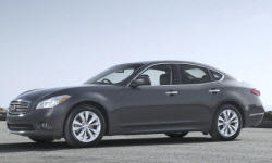 2011 - 2013 Infiniti M Reliability by Generation