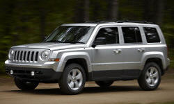 Jeep Models at TrueDelta: 2013 Jeep Patriot exterior