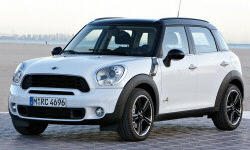 2011 - 2016 Mini Countryman Reliability by Generation