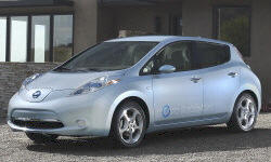 Nissan LEAF vs. Tesla Model S MPG