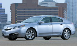 2012 - 2014 Acura TL Reliability by Generation