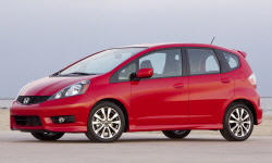 2009 - 2014 Honda Fit Reliability by Generation