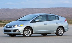 2010 - 2014 Honda Insight Reliability by Generation