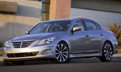 2012 - 2014 Hyundai Genesis Reliability by Generation