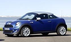 2012 - 2015 Mini Coupe Reliability by Generation