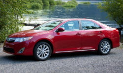 2012 - 2014 Toyota Camry Reliability by Generation