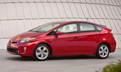 2012 - 2015 Toyota Prius Reliability by Generation