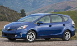 2012 - 2017 Toyota Prius v Reliability by Generation