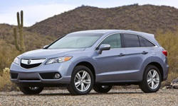 2013 - 2015 Acura RDX Reliability by Generation