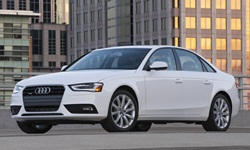 2013 - 2016 Audi A4 / S4 Reliability by Generation
