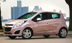 Hatch Models at TrueDelta: 2015 Chevrolet Spark exterior