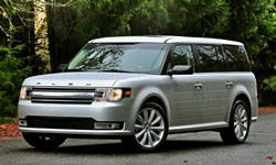 2013 - 2017 Ford Flex Reliability by Generation