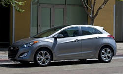 Hatch Models at TrueDelta: 2015 Hyundai Elantra GT exterior