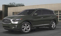 Acura MDX vs. Infiniti JX MPG
