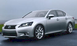 2013 - 2015 Lexus GS Reliability by Generation