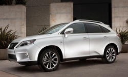 Lexus RX suspension Problems