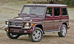 Mercedes-Benz Models at TrueDelta: 2018 Mercedes-Benz G-Class exterior