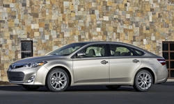 2013 - 2015 Toyota Avalon Reliability by Generation