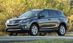 Toyota RAV4 Gas Mileage (MPG):