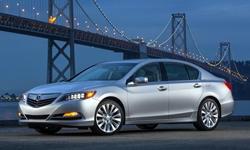 Acura RLX Features