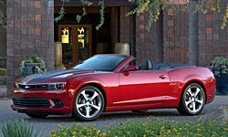 2010 - 2015 Chevrolet Camaro Reliability by Generation