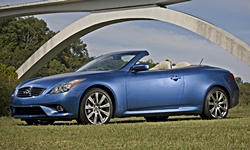 Convertible Models at TrueDelta: 2015 Infiniti Q60 exterior