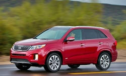 2014 - 2015 Kia Sorento Reliability by Generation