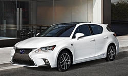Hatch Models at TrueDelta: 2017 Lexus CT exterior